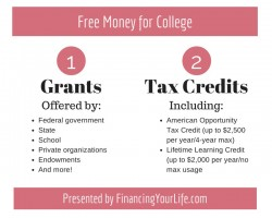 Does Free Money for College Exist? (Part 1)