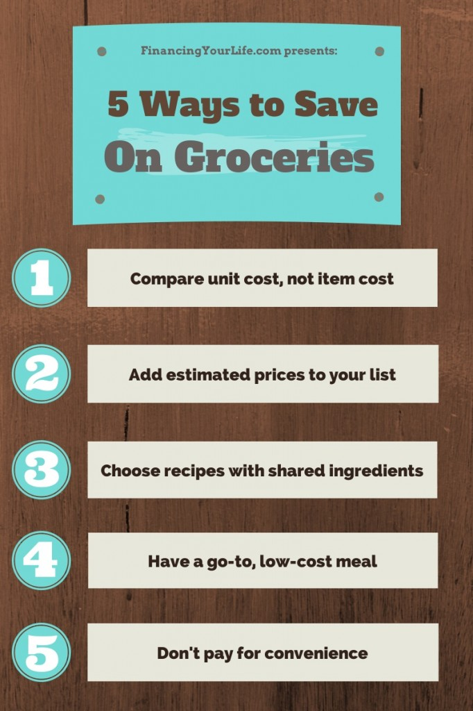 Save on Groceries Image
